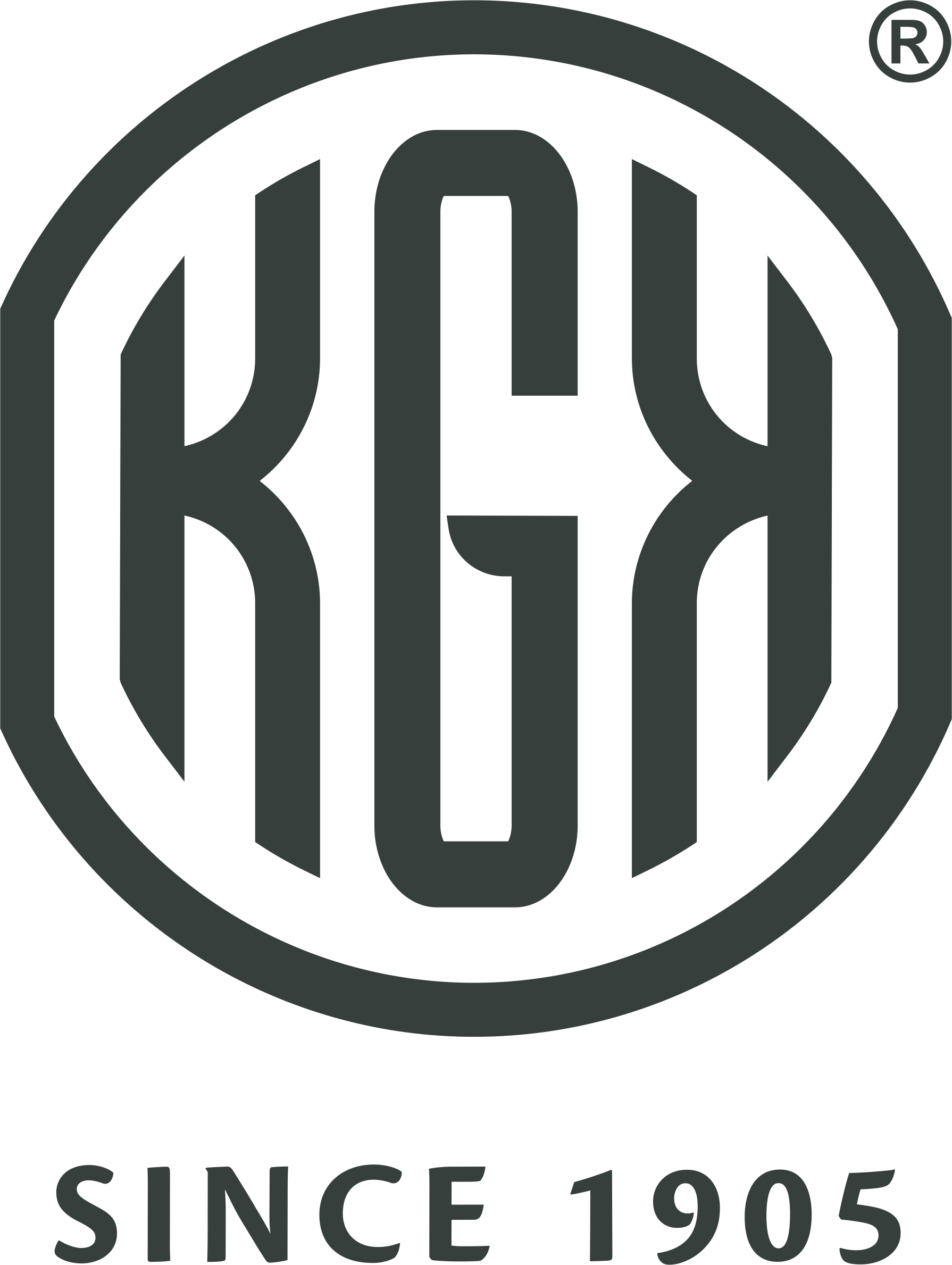 KGK Group